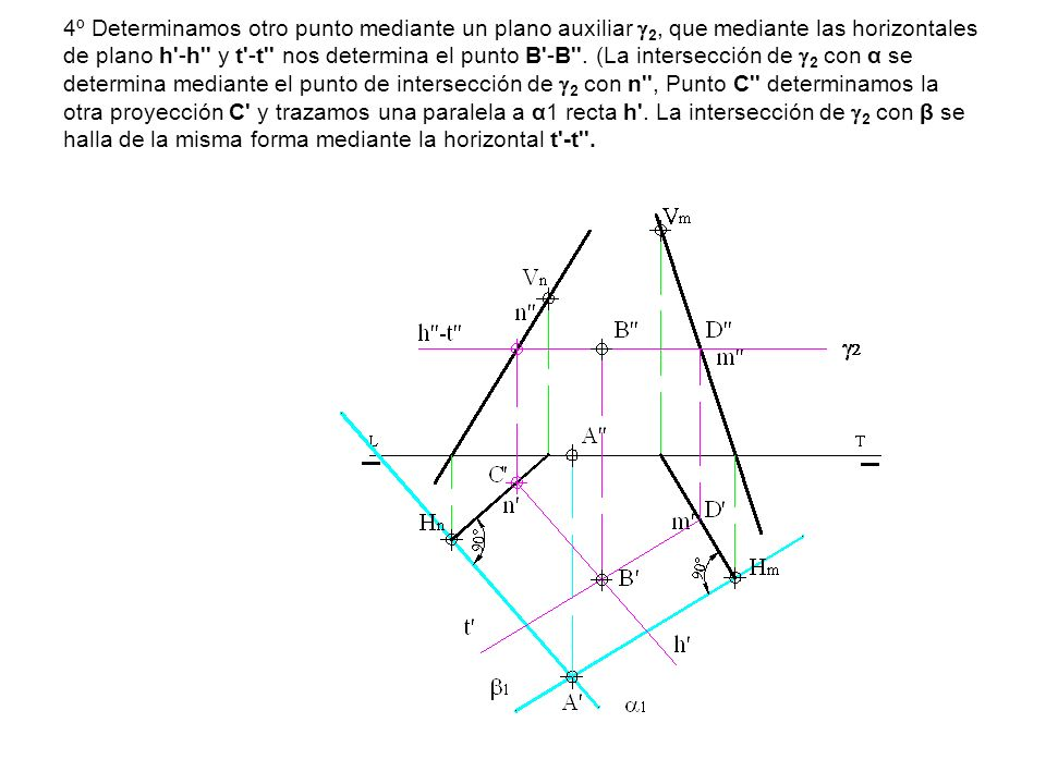 4º Determinamos otro punto mediante un plano auxiliar 2, que mediante las horizontales de plano h -h y t -t nos determina el punto B -B .