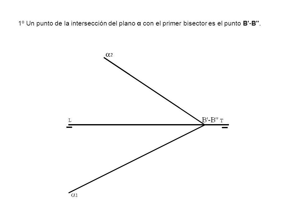 1º Un punto de la intersección del plano α con el primer bisector es el punto B -B .