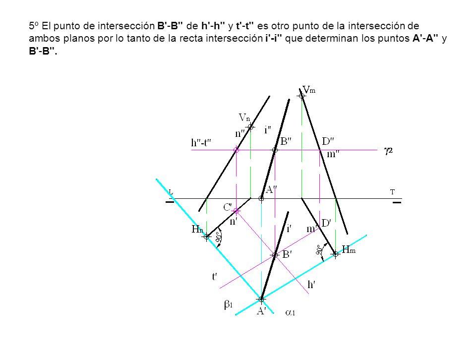 5º El punto de intersección B -B de h -h y t -t es otro punto de la intersección de ambos planos por lo tanto de la recta intersección i -i que determinan los puntos A -A y B -B .