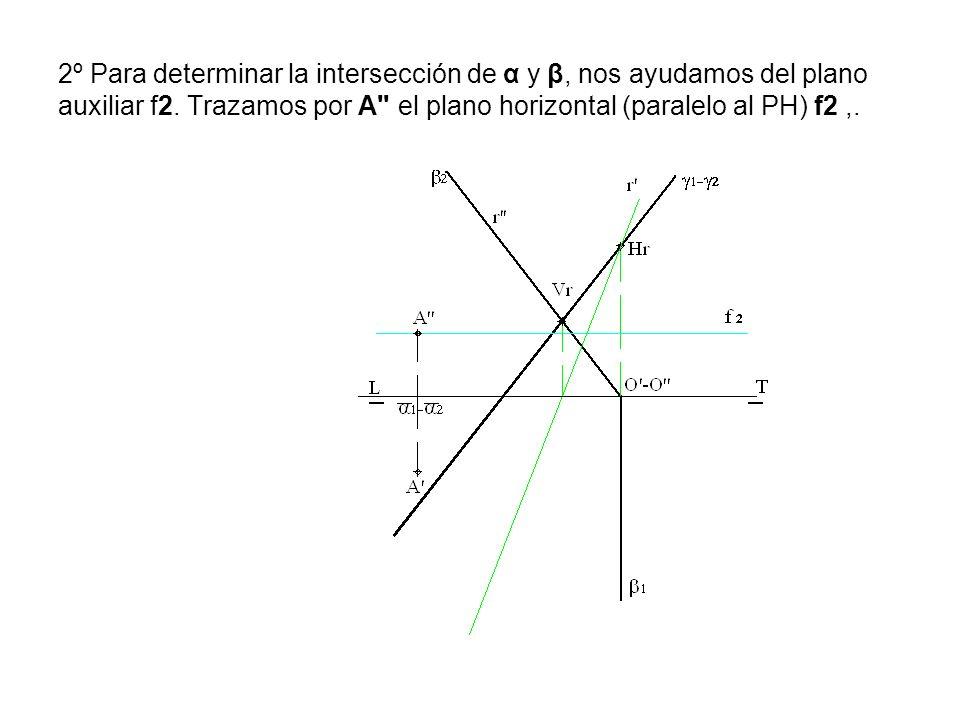 2º Para determinar la intersección de α y β, nos ayudamos del plano auxiliar f2.