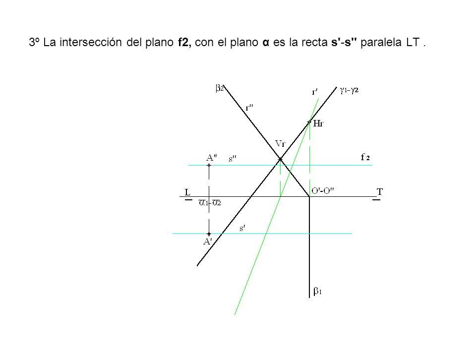 3º La intersección del plano f2, con el plano α es la recta s -s paralela LT .