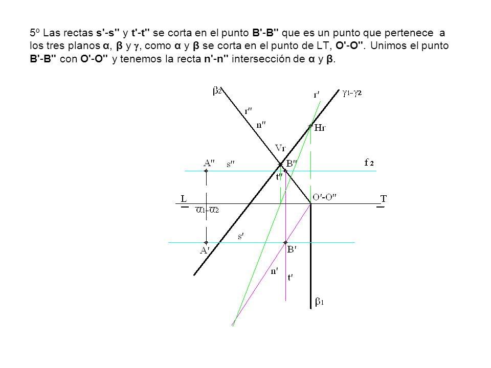 5º Las rectas s -s y t -t se corta en el punto B -B que es un punto que pertenece a los tres planos α, β y , como α y β se corta en el punto de LT, O -O .