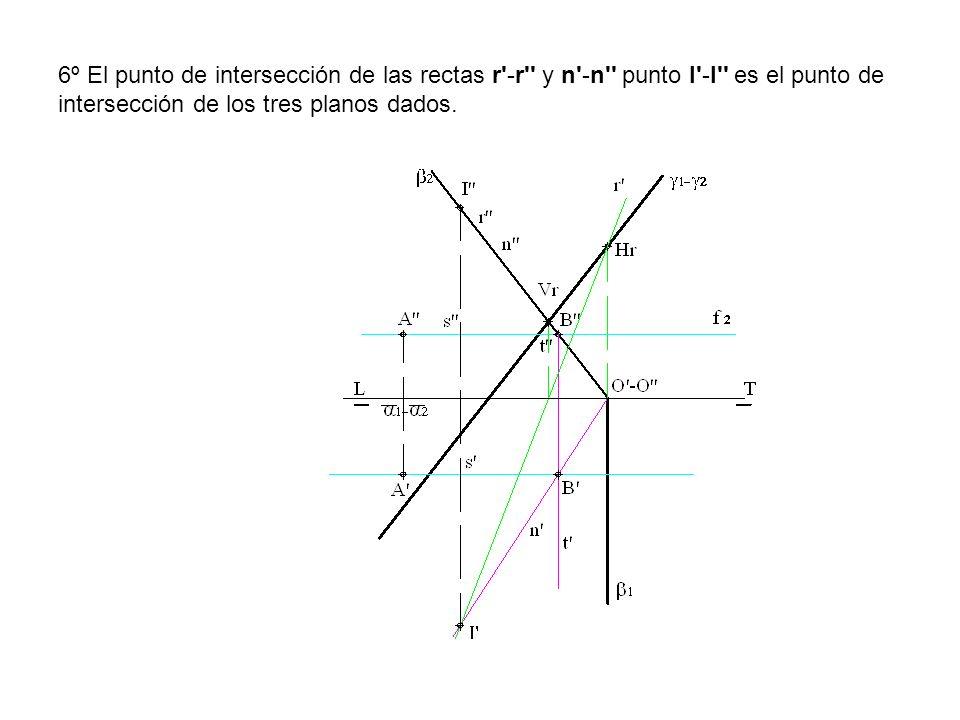 6º El punto de intersección de las rectas r -r y n -n punto I -I es el punto de intersección de los tres planos dados.