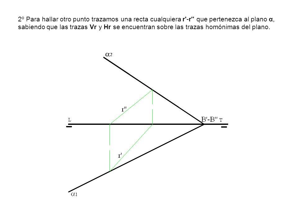 2º Para hallar otro punto trazamos una recta cualquiera r -r que pertenezca al plano α, sabiendo que las trazas Vr y Hr se encuentran sobre las trazas homónimas del plano.