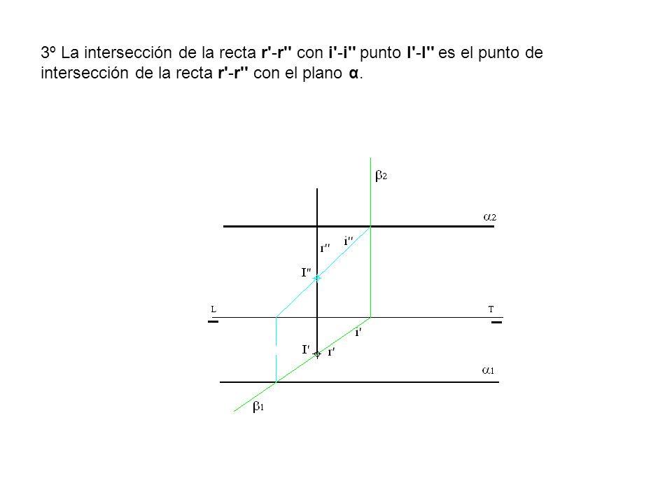 3º La intersección de la recta r -r con i -i punto I -I es el punto de intersección de la recta r -r con el plano α.