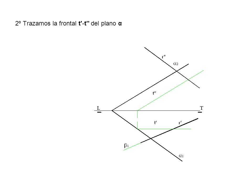 2º Trazamos la frontal t -t del plano α