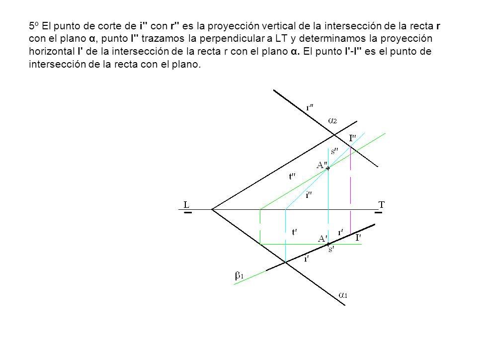 5º El punto de corte de i con r es la proyección vertical de la intersección de la recta r con el plano α, punto I trazamos la perpendicular a LT y determinamos la proyección horizontal I de la intersección de la recta r con el plano α.