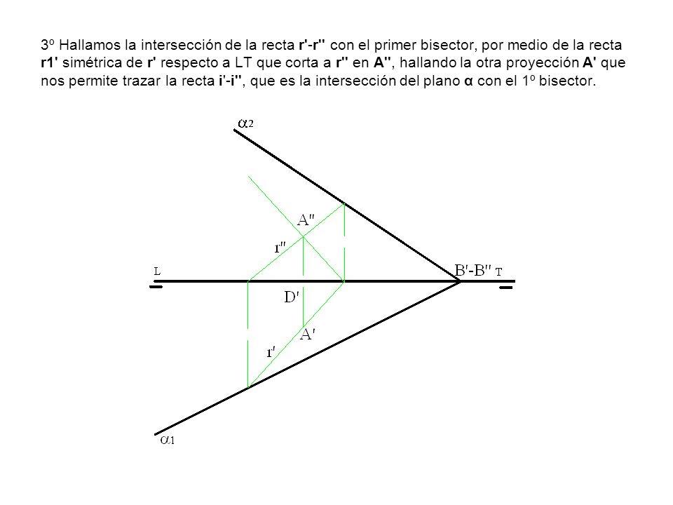 3º Hallamos la intersección de la recta r -r con el primer bisector, por medio de la recta r1 simétrica de r respecto a LT que corta a r en A , hallando la otra proyección A que nos permite trazar la recta i -i , que es la intersección del plano α con el 1º bisector.