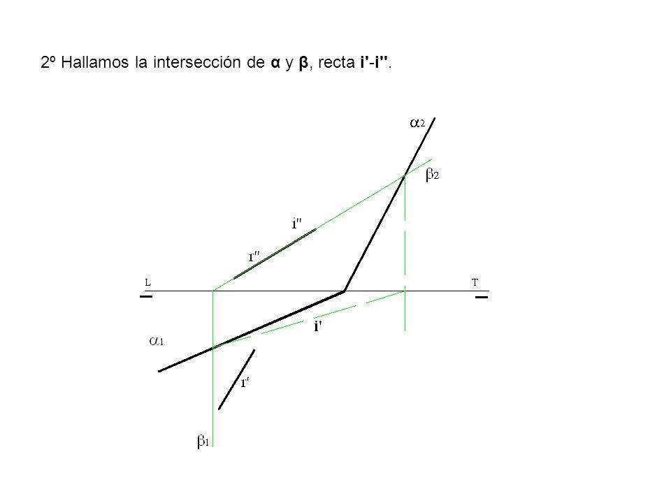 2º Hallamos la intersección de α y β, recta i -i .