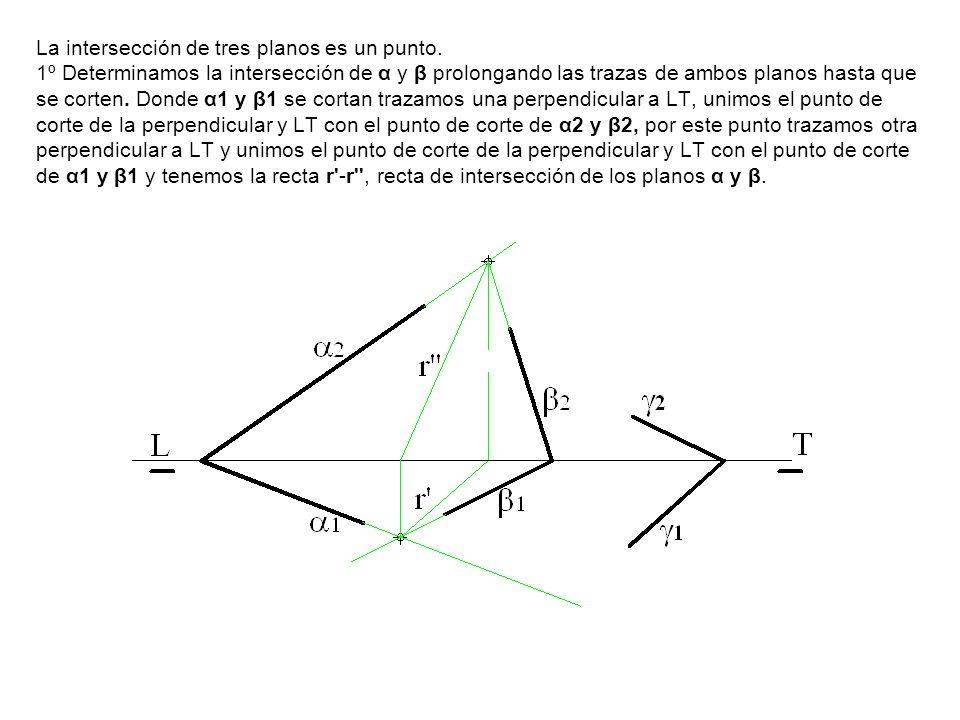 La intersección de tres planos es un punto