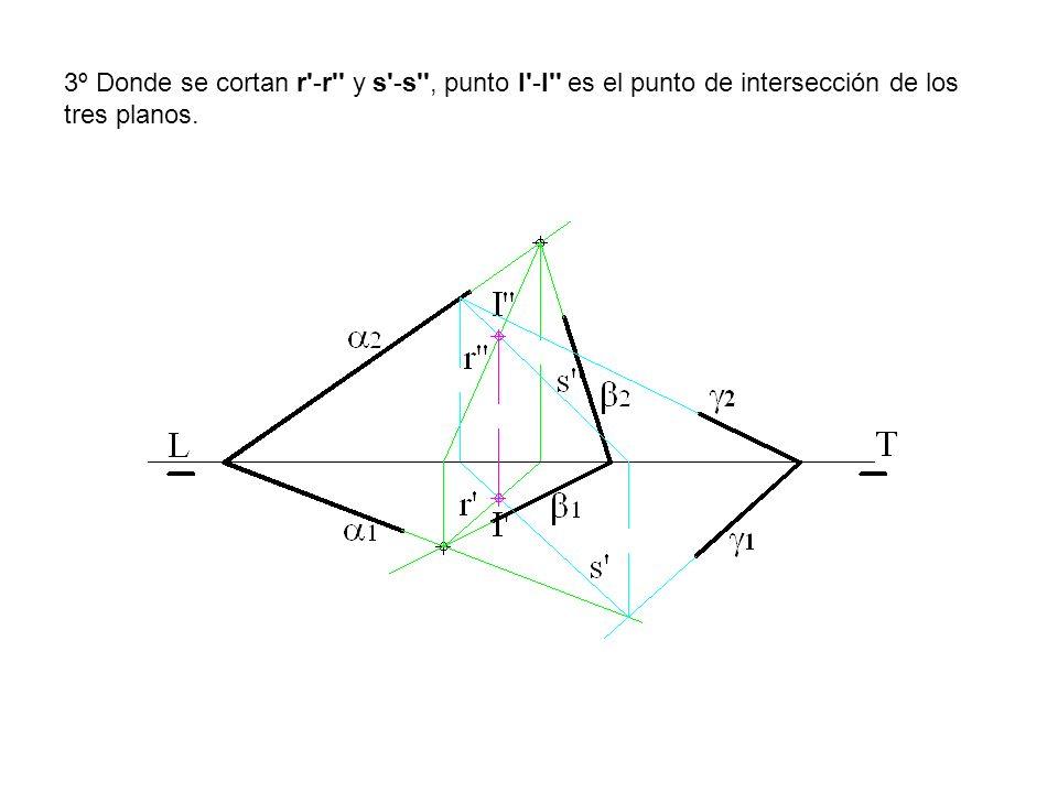 3º Donde se cortan r -r y s -s , punto I -I es el punto de intersección de los tres planos.