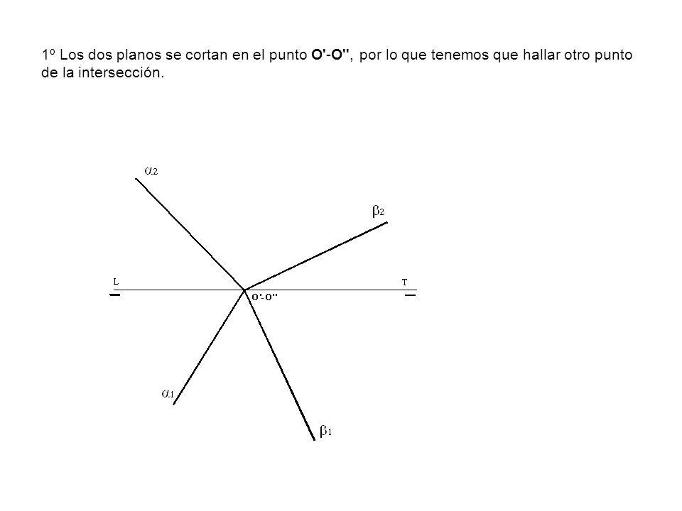 1º Los dos planos se cortan en el punto O -O , por lo que tenemos que hallar otro punto de la intersección.