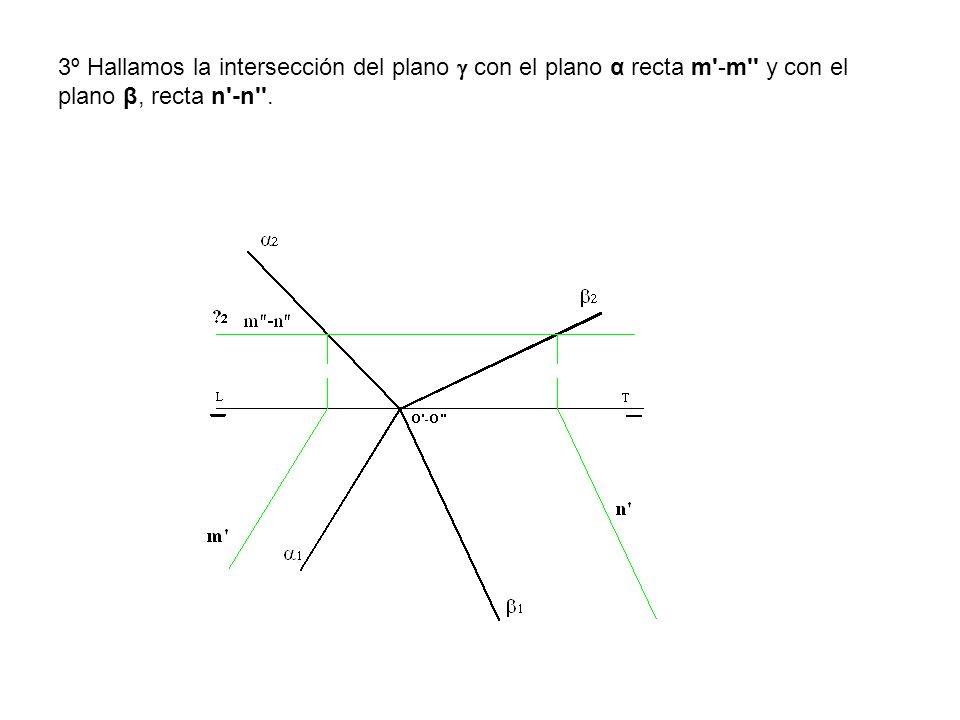 3º Hallamos la intersección del plano  con el plano α recta m -m y con el plano β, recta n -n .