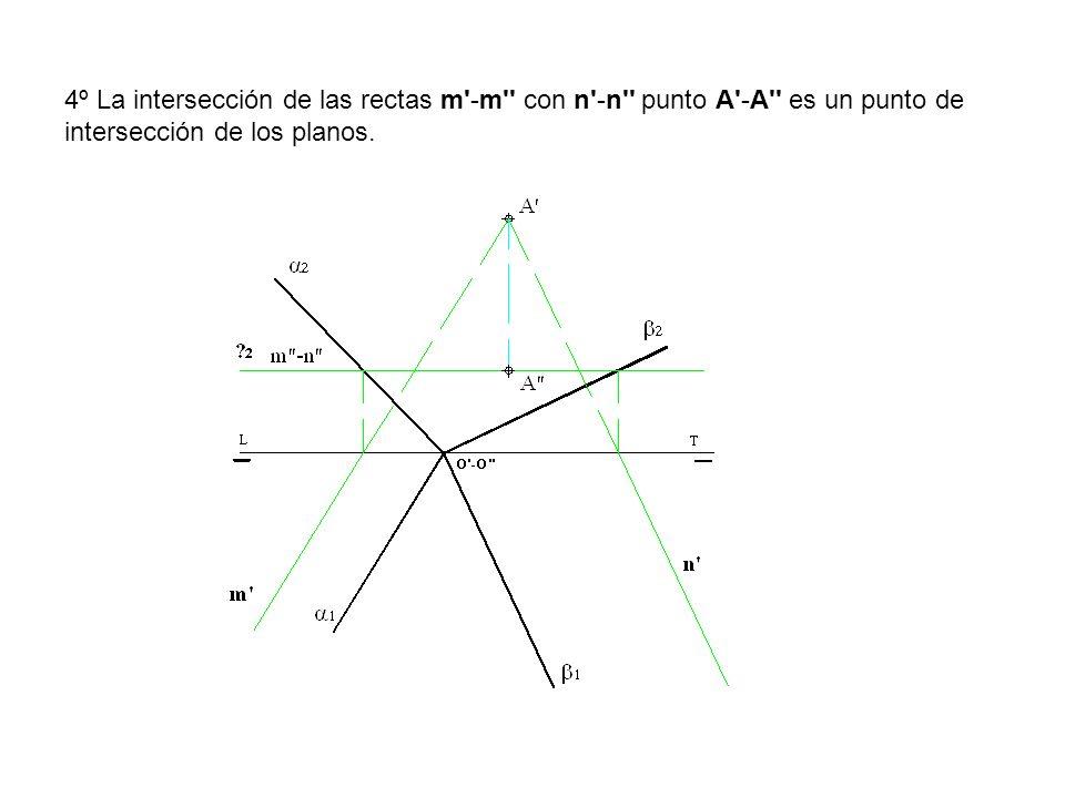 4º La intersección de las rectas m -m con n -n punto A -A es un punto de intersección de los planos.