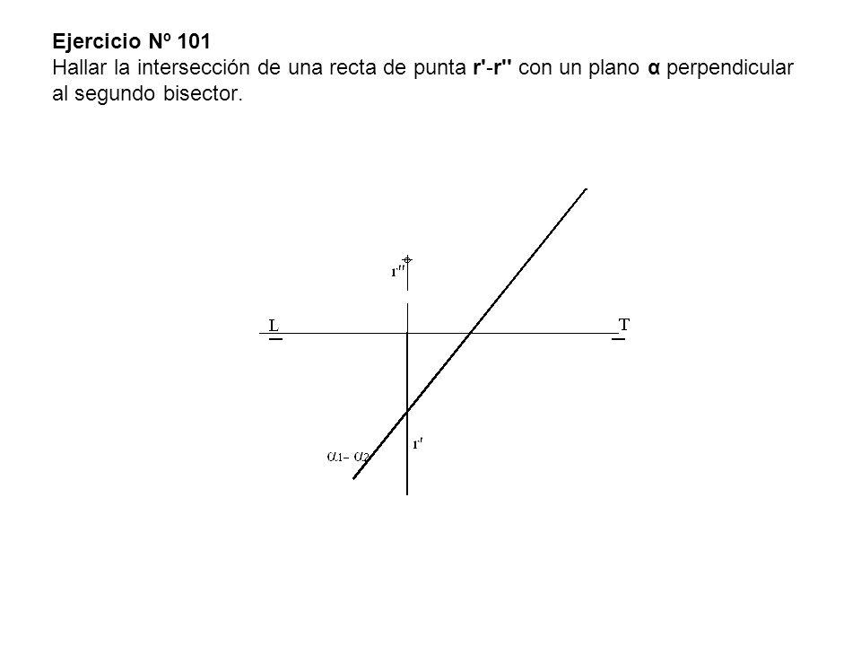 Ejercicio Nº 101 Hallar la intersección de una recta de punta r -r con un plano α perpendicular al segundo bisector.