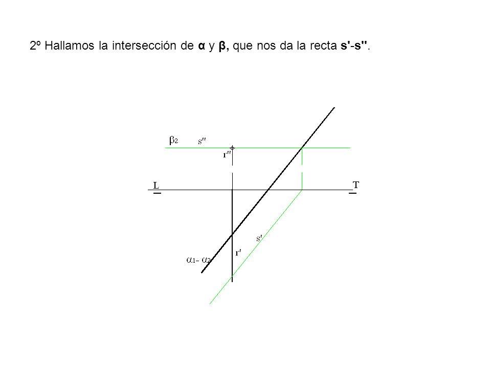 2º Hallamos la intersección de α y β, que nos da la recta s -s .