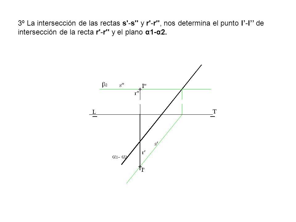 3º La intersección de las rectas s -s y r -r , nos determina el punto I'-I'' de intersección de la recta r -r y el plano α1-α2.