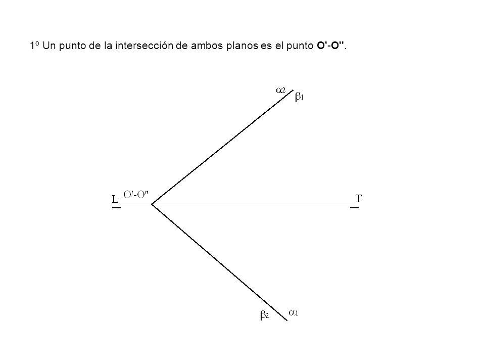 1º Un punto de la intersección de ambos planos es el punto O -O .