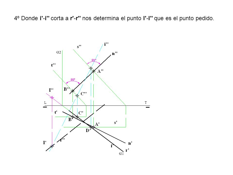 4º Donde i -i corta a r -r nos determina el punto I -I que es el punto pedido.