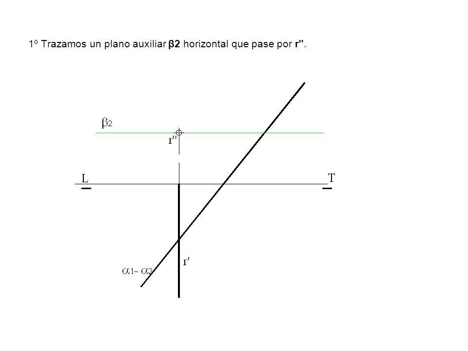 1º Trazamos un plano auxiliar β2 horizontal que pase por r .