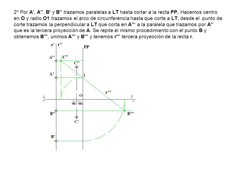 2º Por A , A , B y B trazamos paralelas a LT hasta cortar a la recta PP.