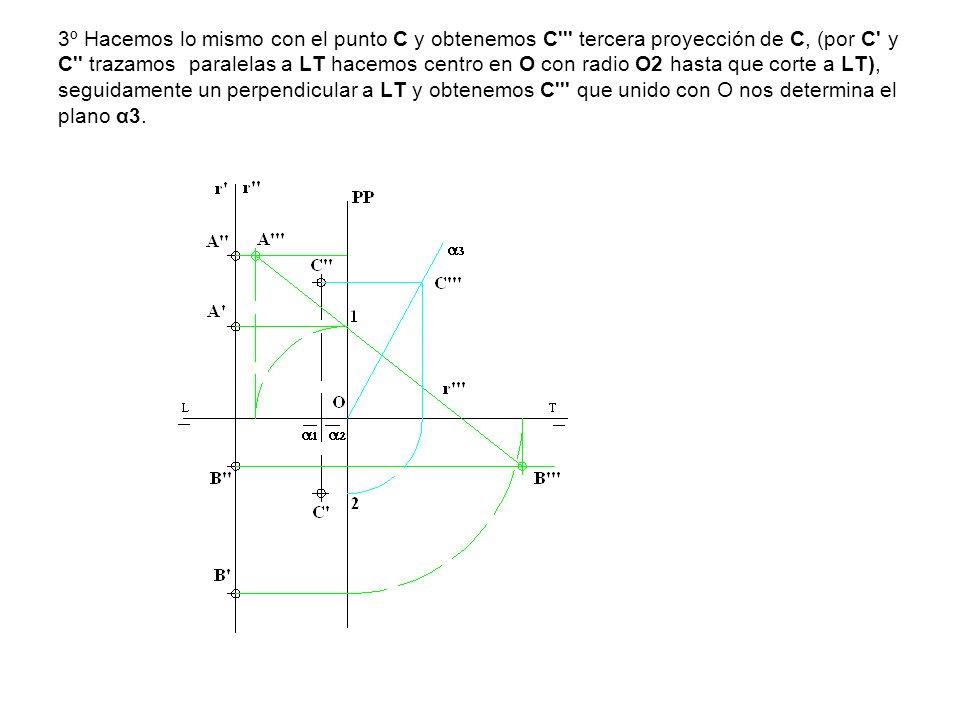 3º Hacemos lo mismo con el punto C y obtenemos C tercera proyección de C, (por C y C trazamos paralelas a LT hacemos centro en O con radio O2 hasta que corte a LT), seguidamente un perpendicular a LT y obtenemos C que unido con O nos determina el plano α3.