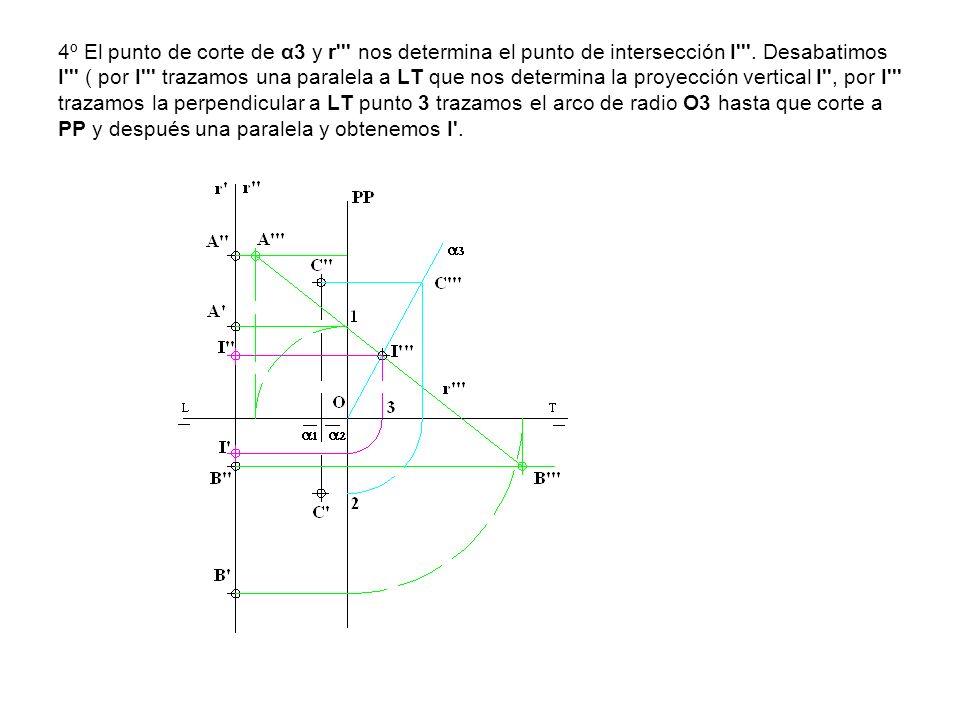 4º El punto de corte de α3 y r nos determina el punto de intersección I .
