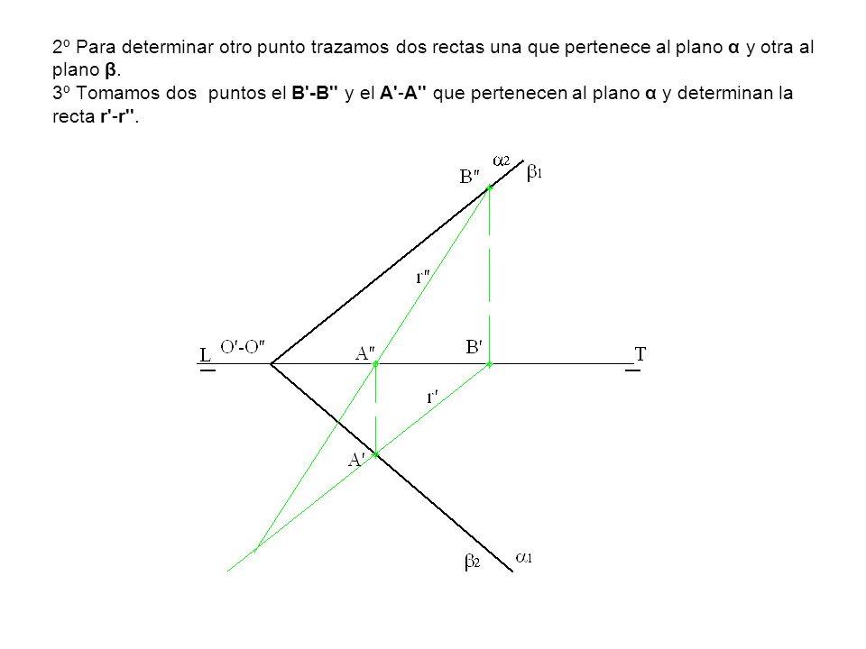 2º Para determinar otro punto trazamos dos rectas una que pertenece al plano α y otra al plano β.