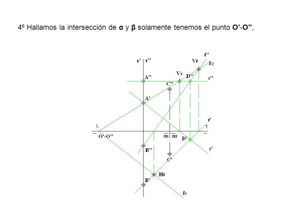 4º Hallamos la intersección de α y β solamente tenemos el punto O -O ,