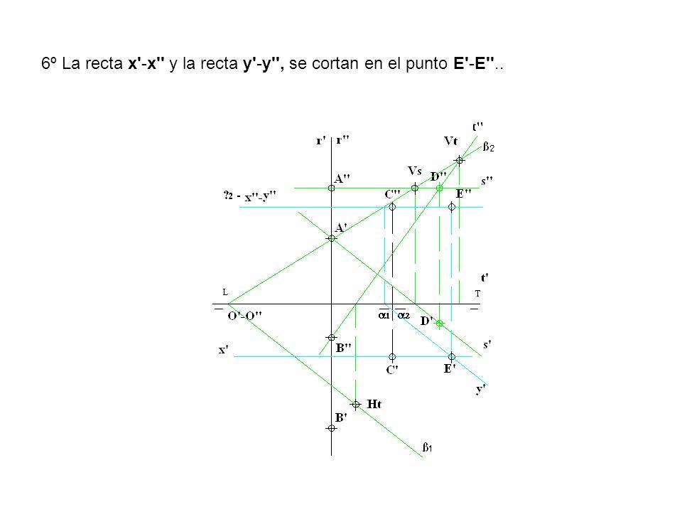 6º La recta x -x y la recta y -y , se cortan en el punto E -E ..