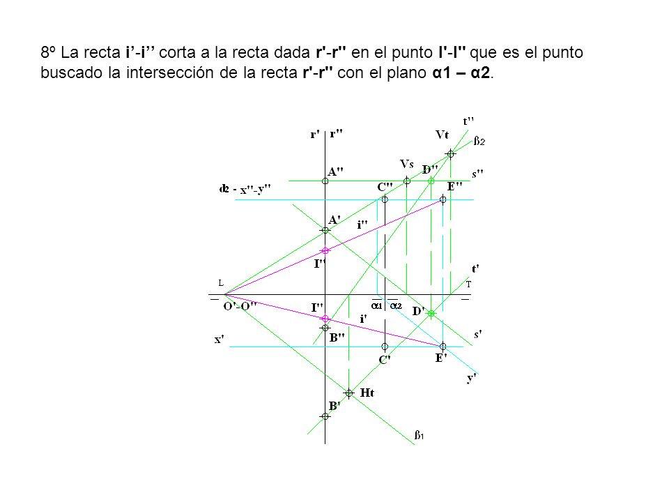 8º La recta i'-i'' corta a la recta dada r -r en el punto I -I que es el punto buscado la intersección de la recta r -r con el plano α1 – α2.
