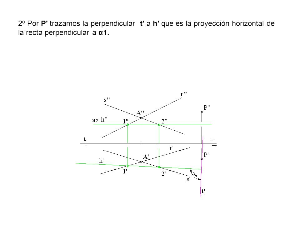 2º Por P trazamos la perpendicular t a h que es la proyección horizontal de la recta perpendicular a α1.
