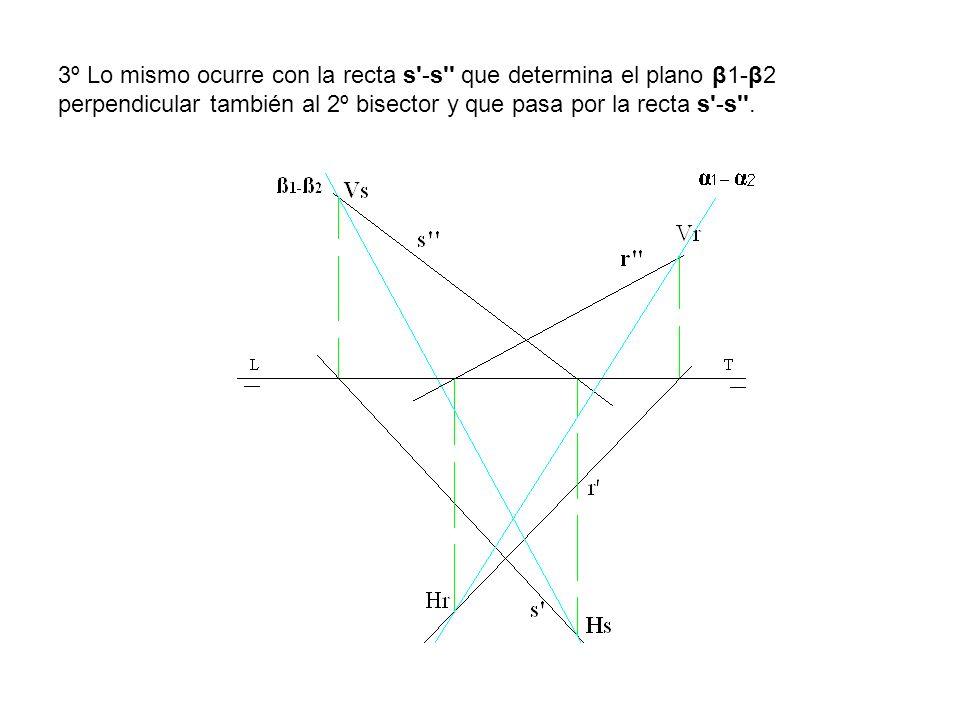 3º Lo mismo ocurre con la recta s -s que determina el plano β1-β2 perpendicular también al 2º bisector y que pasa por la recta s -s .