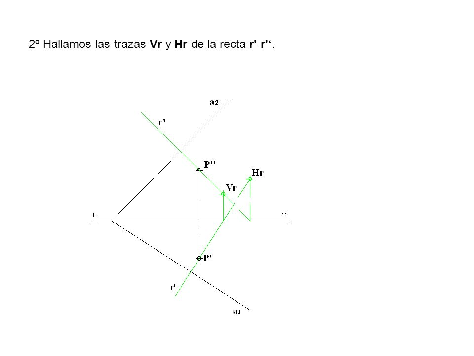 2º Hallamos las trazas Vr y Hr de la recta r -r '.