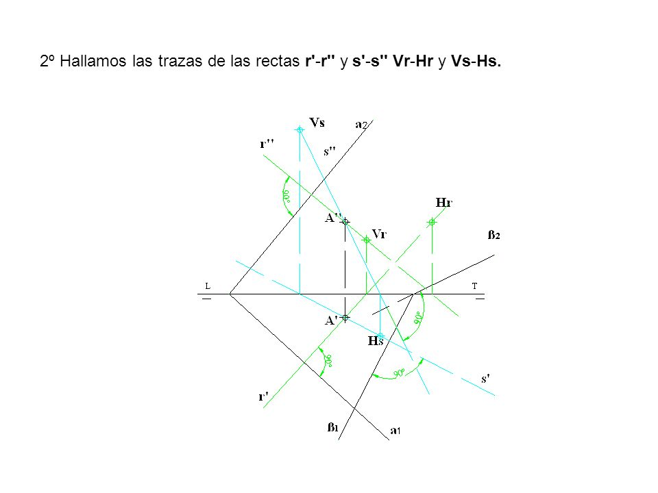 2º Hallamos las trazas de las rectas r -r y s -s Vr-Hr y Vs-Hs.