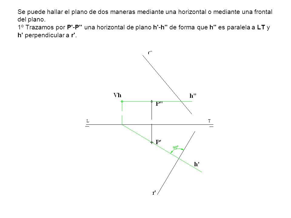 Se puede hallar el plano de dos maneras mediante una horizontal o mediante una frontal del plano.