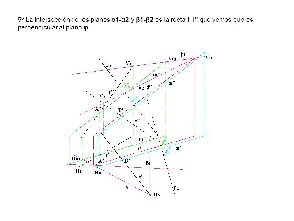 9º La intersección de los planos α1-α2 y β1-β2 es la recta i -i que vemos que es perpendicular al plano φ.