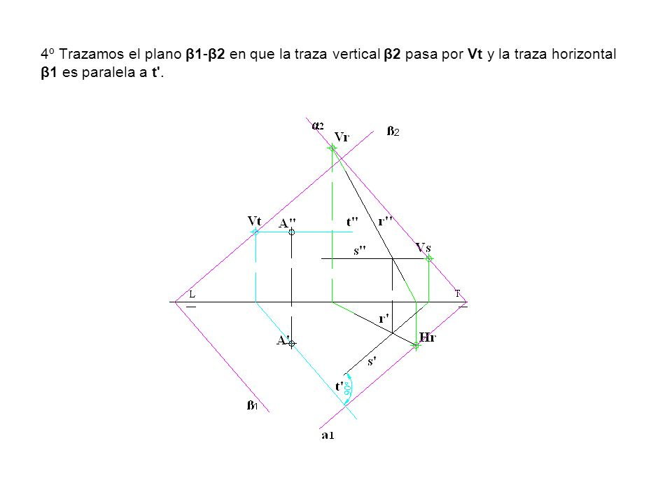 4º Trazamos el plano β1-β2 en que la traza vertical β2 pasa por Vt y la traza horizontal β1 es paralela a t .