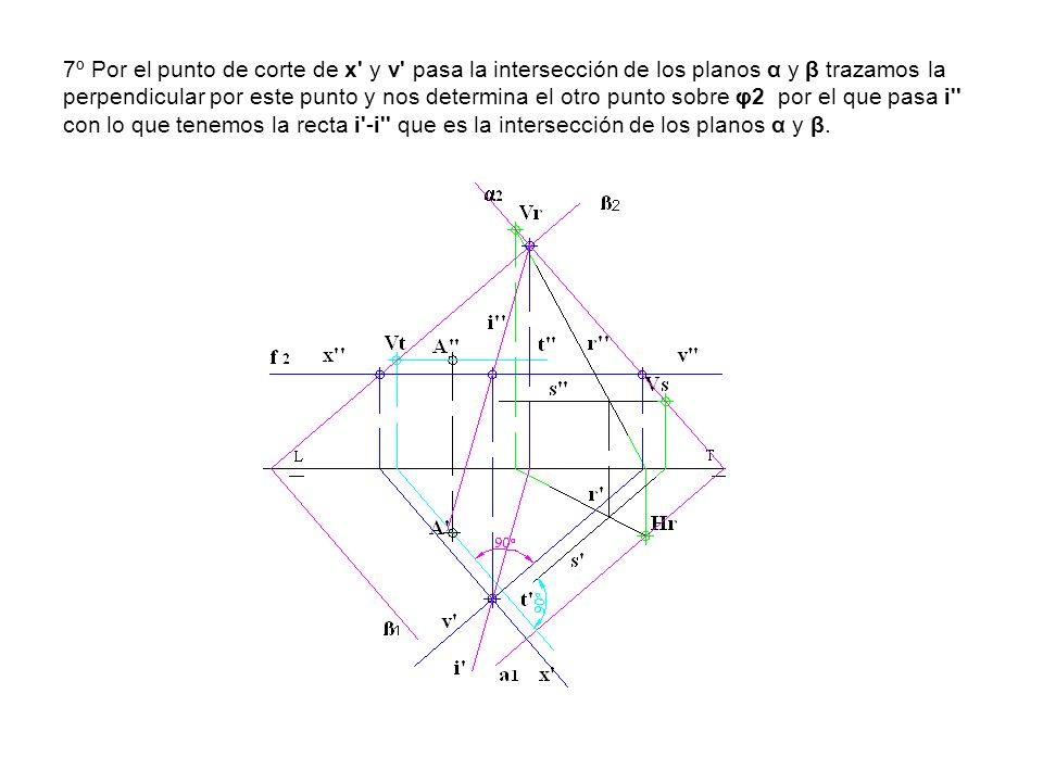 7º Por el punto de corte de x y v pasa la intersección de los planos α y β trazamos la perpendicular por este punto y nos determina el otro punto sobre φ2 por el que pasa i con lo que tenemos la recta i -i que es la intersección de los planos α y β.