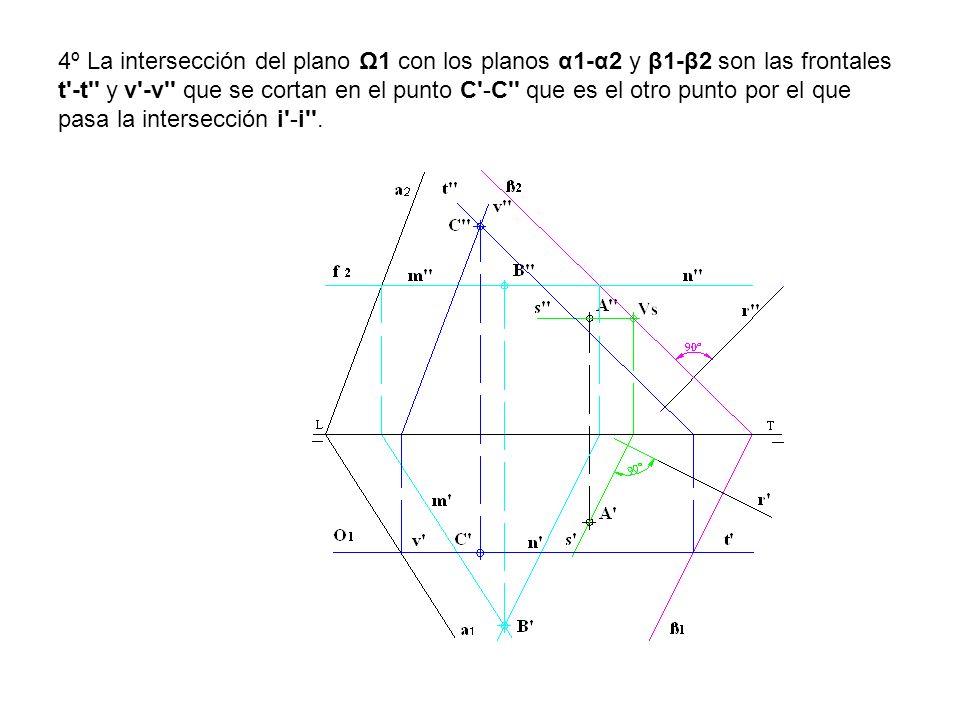 4º La intersección del plano Ω1 con los planos α1-α2 y β1-β2 son las frontales t -t y v -v que se cortan en el punto C -C que es el otro punto por el que pasa la intersección i -i .