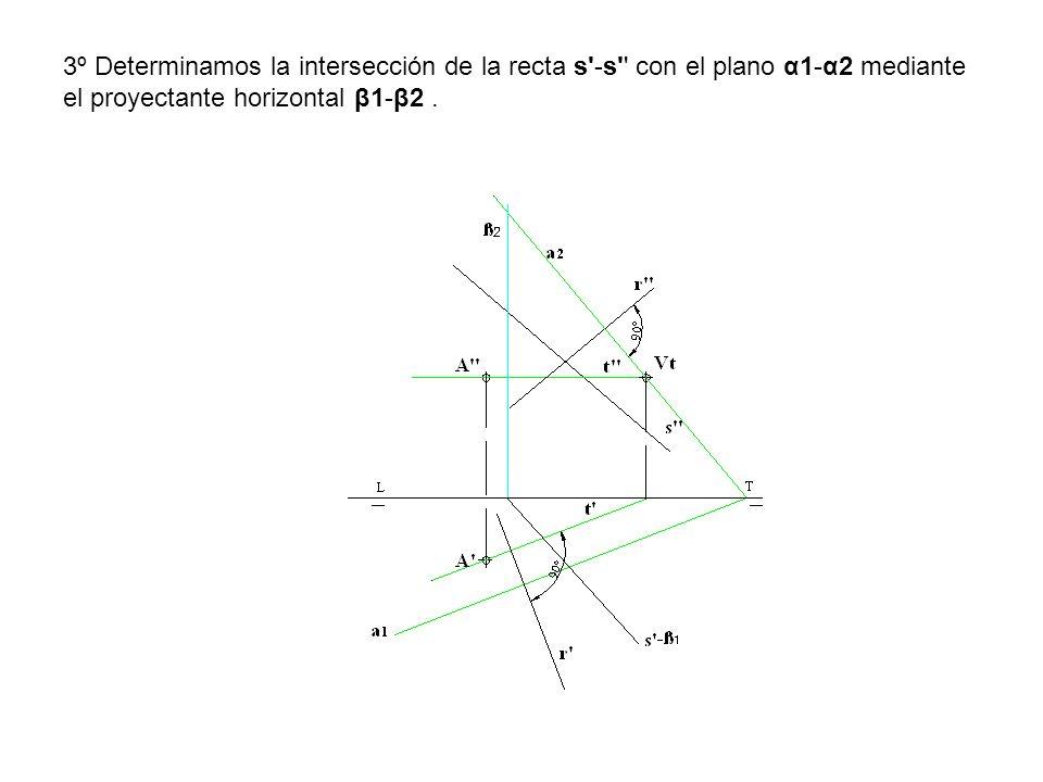 3º Determinamos la intersección de la recta s -s con el plano α1-α2 mediante el proyectante horizontal β1-β2 .