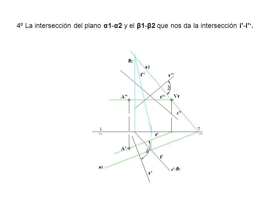 4º La intersección del plano α1-α2 y el β1-β2 que nos da la intersección i -i '.
