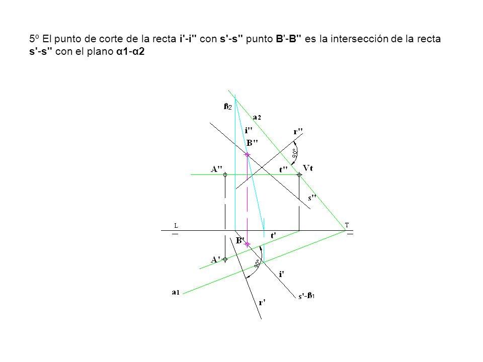 5º El punto de corte de la recta i -i con s -s punto B -B es la intersección de la recta s -s con el plano α1-α2