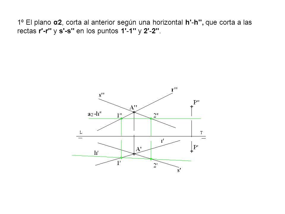 1º El plano α2, corta al anterior según una horizontal h -h , que corta a las rectas r -r y s -s en los puntos 1 -1 y 2 -2 .