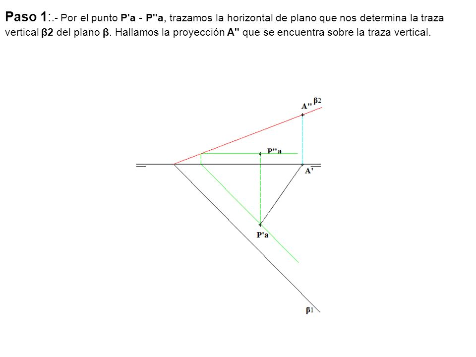 Paso 1:.- Por el punto P a - P a, trazamos la horizontal de plano que nos determina la traza vertical β2 del plano β.