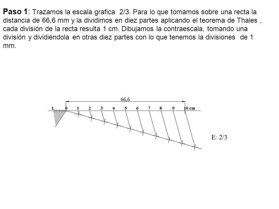 Paso 1: Trazamos la escala grafica 2/3