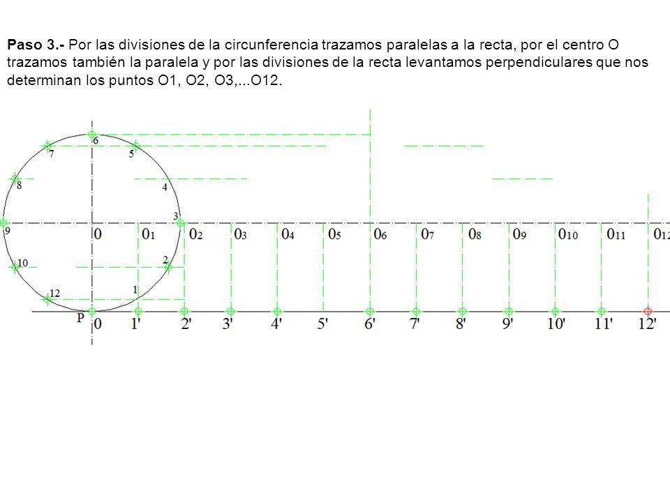 Paso 3.- Por las divisiones de la circunferencia trazamos paralelas a la recta, por el centro O trazamos también la paralela y por las divisiones de la recta levantamos perpendiculares que nos determinan los puntos O1, O2, O3,...O12.
