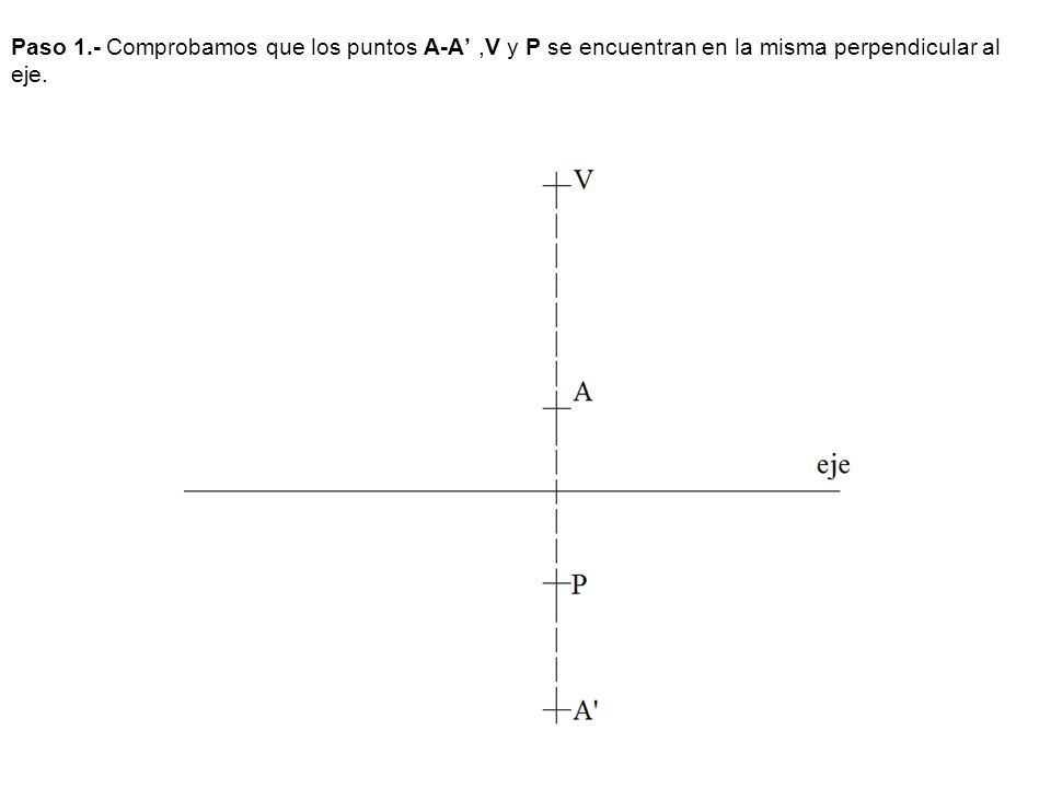 Paso 1.- Comprobamos que los puntos A-A' ,V y P se encuentran en la misma perpendicular al eje.