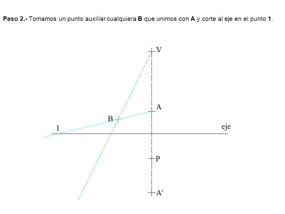 Paso 2.- Tomamos un punto auxiliar cualquiera B que unimos con A y corte al eje en el punto 1.