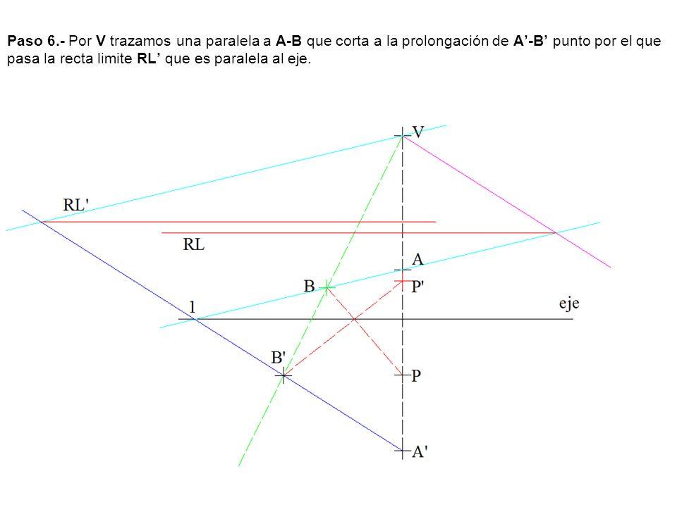 Paso 6.- Por V trazamos una paralela a A-B que corta a la prolongación de A'-B' punto por el que pasa la recta limite RL' que es paralela al eje.